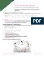 Enfermedades de transmisión de los alimentos (ETA)