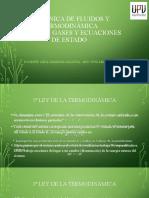 UNIDAD2_PARTE2_1ºLey_Termodinamica.pptx