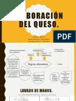 Elaboración del queso|diapositivas