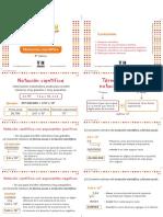Tarjeta_Apuntes_Notación_Científica_Digital