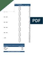 Tarif_pf.pdf