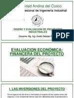 Las inversiones del proyecto.pdf