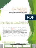 MAPA DE PROCESO DE ESTUDIO DE MECANICA DE SUELOS