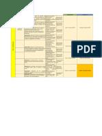 Cronograma Fase 1. Identificación Ficha