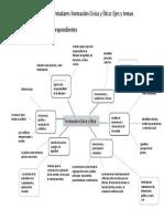 formato para mapa conceptual FCyE