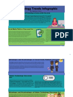 technology trends infographic by stephanie schick