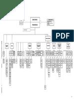 Organigrama BCRA.pdf