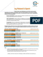 Snapshot of Funding RaisedSpent_FINAL_0