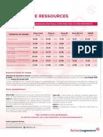 plafonds_de_ressources_pli_14022020.pdf