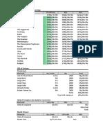 Gw2_Spreadsheet_2-0.xlsx
