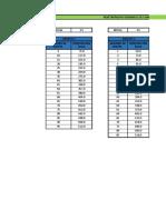 Pdc ensayos 4,5,6