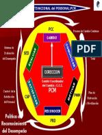proceso_PCM_PRD