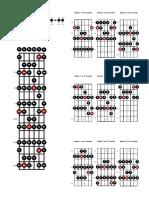 00_Armonía aplicada a la guitarra_Escala Jónica_C
