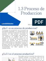 S2-SESION2-PROCESOS PRODUCCION