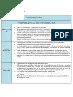 ECONOMIA POLITICA TABLA (1)