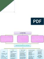363977139-Mapa-Conceptual.docx