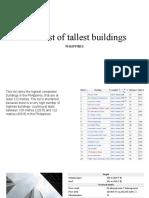 2014 list of tallest buildings