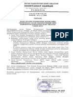 Hasil Tes Skd Kabupaten Buru Selatan