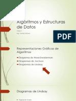 Algoritmos y Estructura de Datos - 2