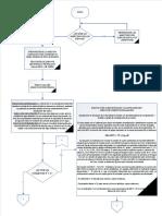 2.2 Clasificación_MCT_Suelos_Tropicales.pdf