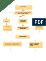 Mapa conceptual - ley 594 pdf.pdf