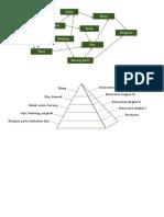 Bagan Jaring-jaring Makanan.pdf