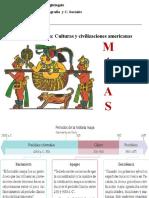7° Mayas