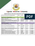 Uganda Martyrs University Programmes and Fees Structure