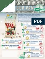 SamSam Poster - Biobrandstoffen