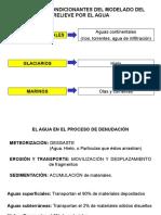 1ra Clase Hidraulica Fluvial