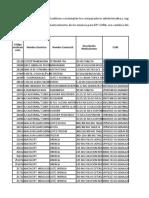 listado_tecnologias_NoPOS_medicamentos (1).xlsx