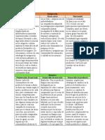 Cuadro_estrategias_corporativas