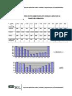 variation des prix sur le marché d'Abidjan.pdf