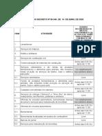 Anexo Único do Decreto nº 59.349_2020.pdf