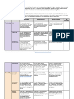 Rubric-for-eLearning-Tool-Evaluation