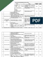 Temas-Para-Capacitaciones-Ambientales.docx