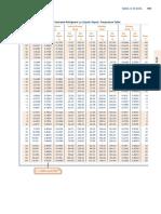 Tablas R22.pdf