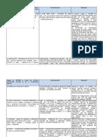 2018 01 19 - Audit financiar