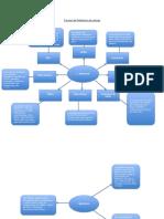 circularprestamosdevalores.pdf