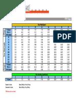 HR64speedtable
