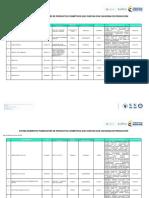BASE-DE-ESTABLECIMIENTOS-PUBLICACION-ENERO-2018-CP-COSMETICOS (3).pdf