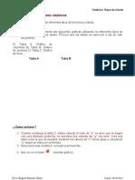 Práctica Calc 7