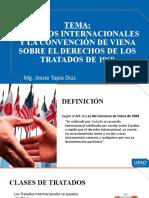 TRATADOS INTERN Y LA CONVENCIÓN DE VIENA