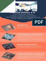 Infografía Tecnologías 4.0