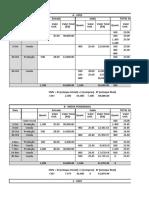 Atividade - Critérios de Avaliação de Estoque - UT4