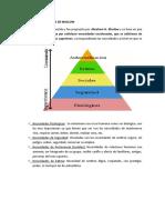 ESCALA DE NECESIDADES DE MASLOW.docx