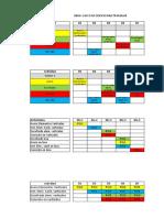 Tren de actividades - Pull planning