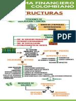 Actividad 6 - Sistema Financiero (1)