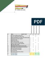 analisis item SN Y4 Ujian Progresif 1 2020