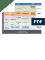 Propuesta 2019-2 IFTA